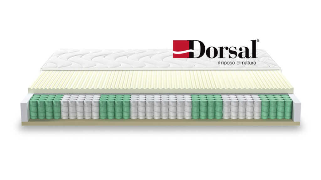 materasso-suite240-dorsal